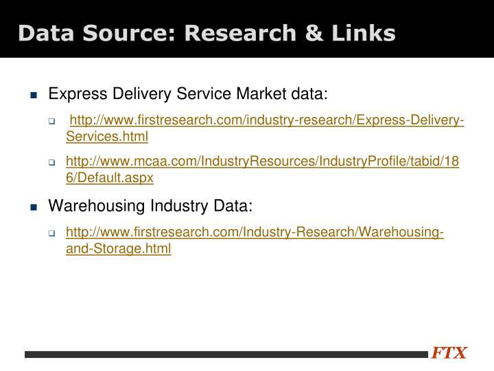 Data Source: Research & Links