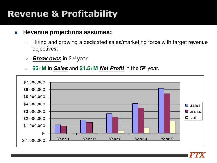 Revenue & Profitability