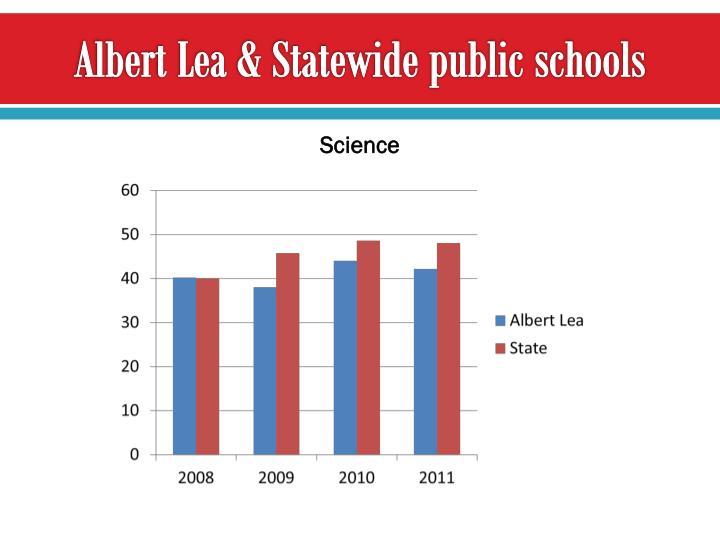 Albert Lea & Statewide public schools
