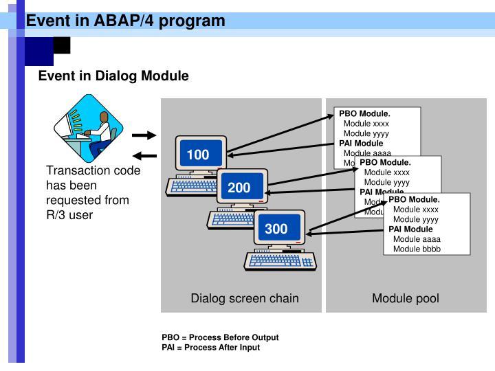 Event in ABAP/4 program