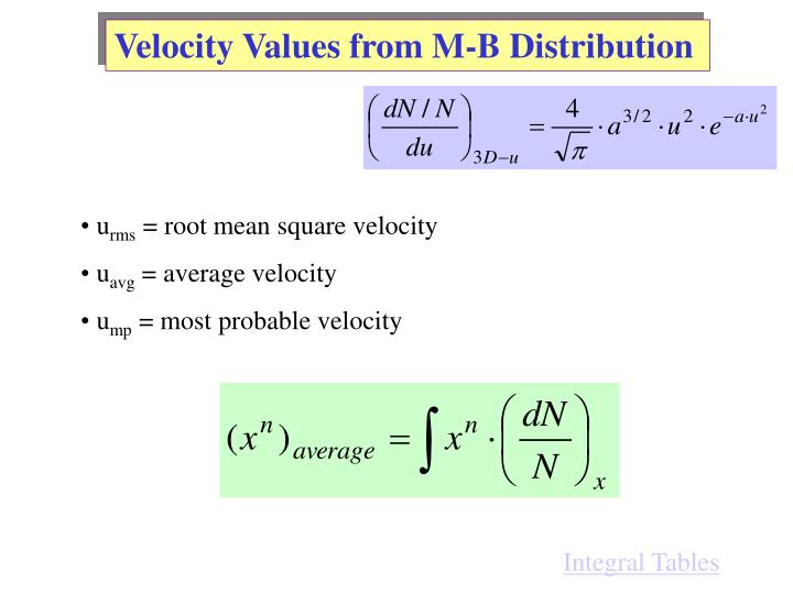 Velocity Values from M-B Distribution