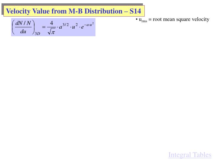 Velocity Value from M-B Distribution – S14