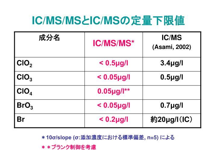 IC/MS/MS