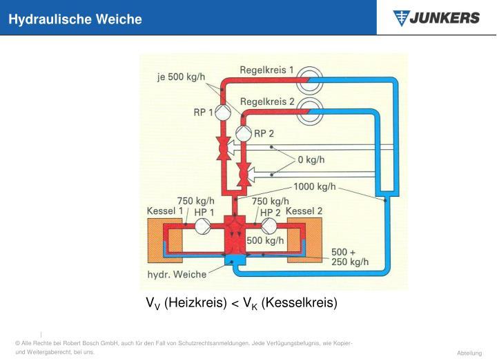 Hydraulische Weiche