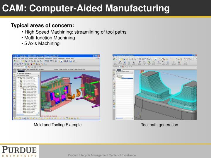 CAM: Computer-Aided Manufacturing
