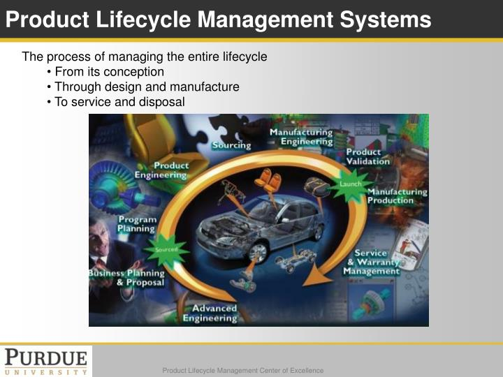 Product Lifecycle Management Systems