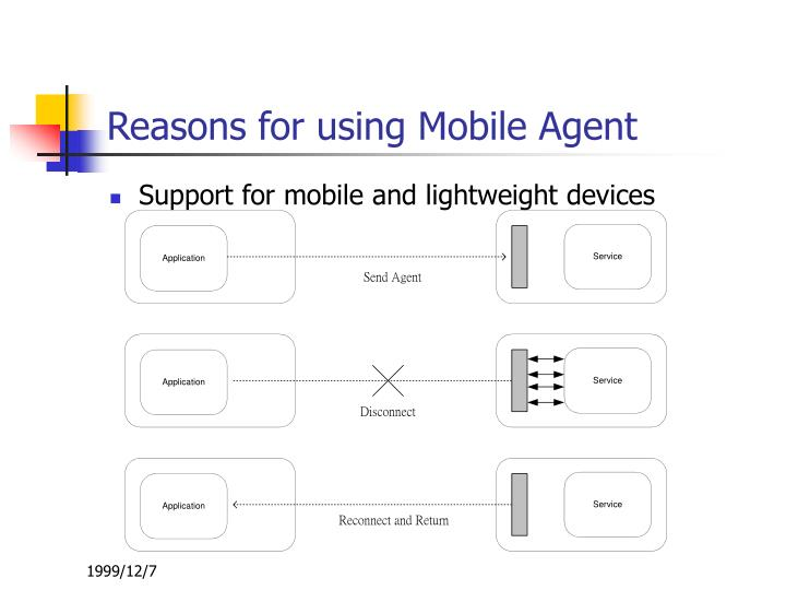 Reasons for using Mobile Agent