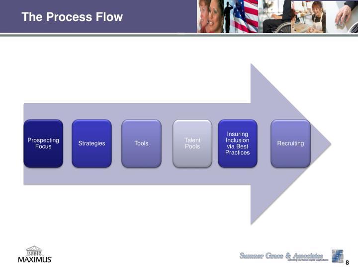 The Process Flow
