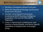 bot prioritization of initiatives