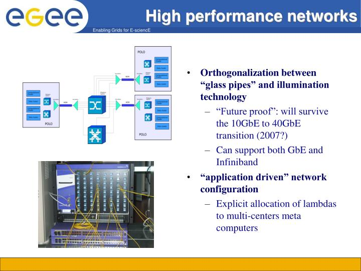 High performance networks