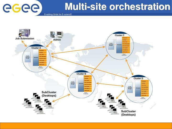 Multi-site orchestration