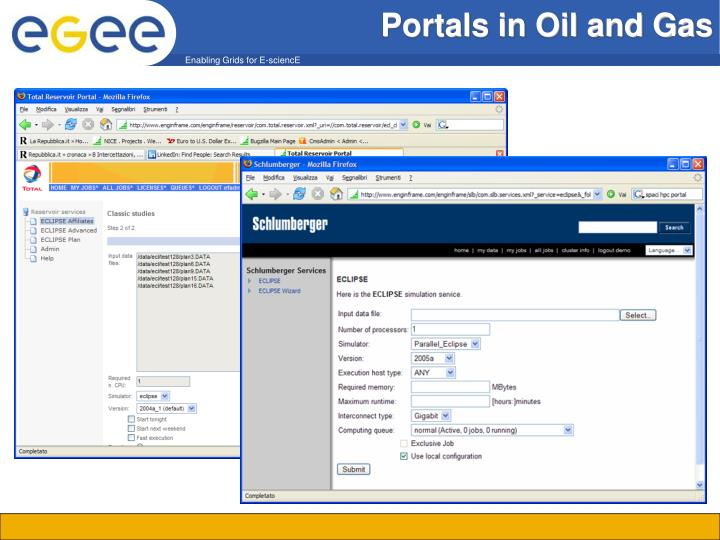 Portals in Oil and Gas