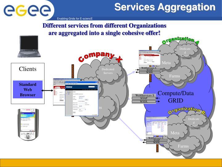 Services Aggregation