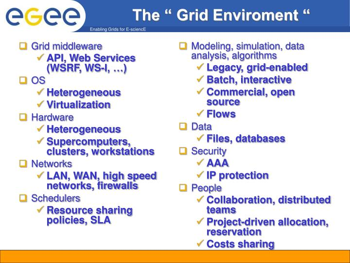 "The "" Grid Enviroment """