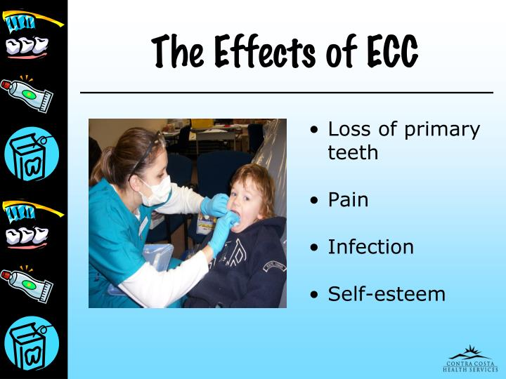 The Effects of ECC
