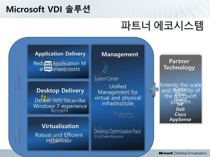 Microsoft VDI