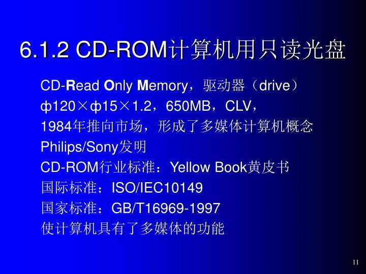 6.1.2 CD-ROM