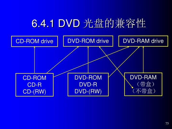 DVD-ROM drive