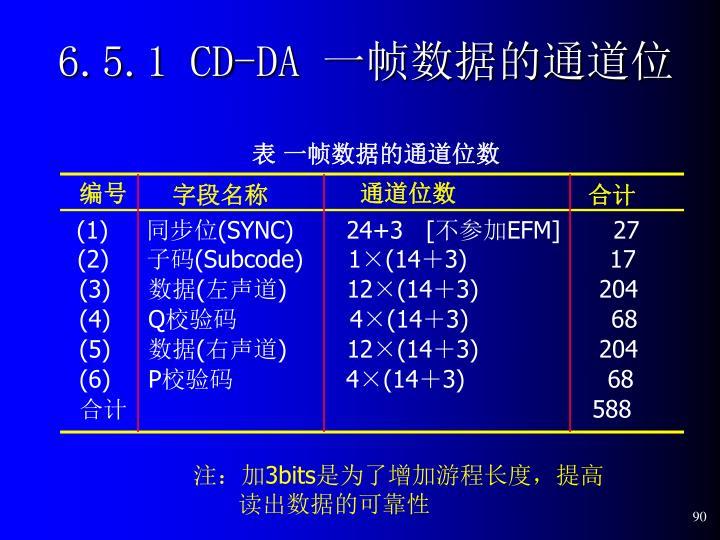 6.5.1 CD-DA