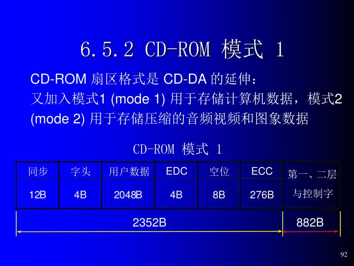 6.5.2 CD-ROM