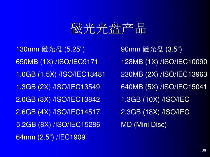 磁光光盘产品