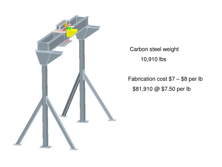 Carbon steel weight