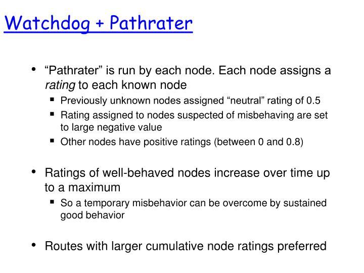 Watchdog + Pathrater
