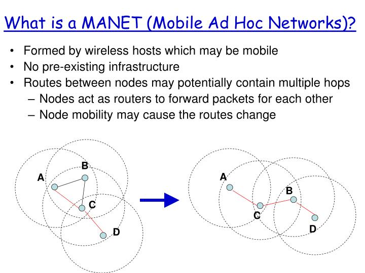 What is a MANET (Mobile Ad Hoc Networks)?