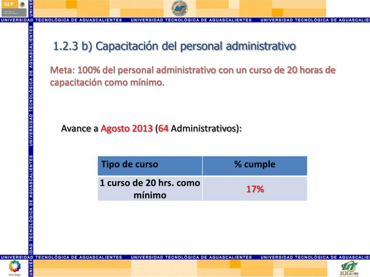 1.2.3 b) Capacitación del personal administrativo