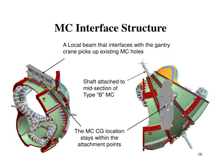 MC Interface Structure