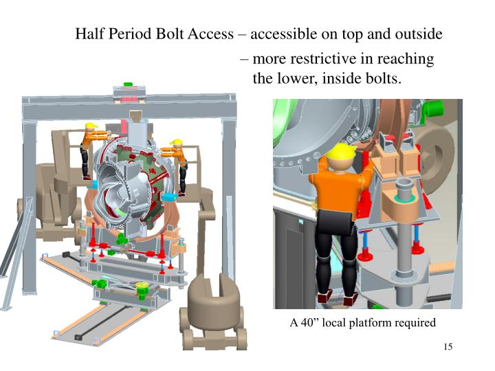 Half Period Bolt Access – accessible on top and outside