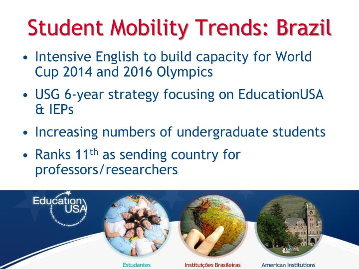 Student Mobility Trends: Brazil
