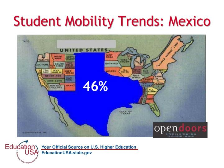Student Mobility Trends: Mexico
