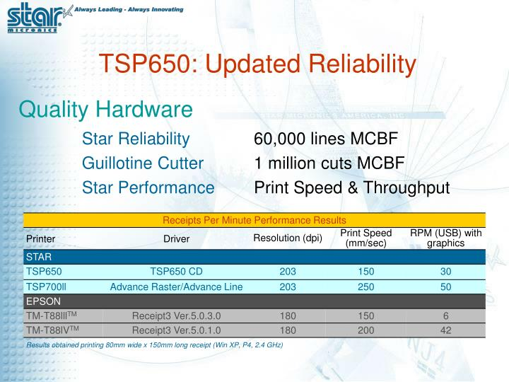 Tsp650 updated reliability