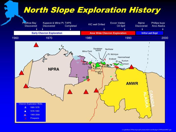 North Slope Exploration History