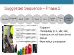 suggested sequence phase 28