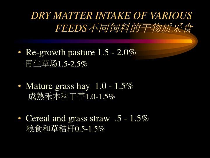 DRY MATTER INTAKE OF VARIOUS FEEDS