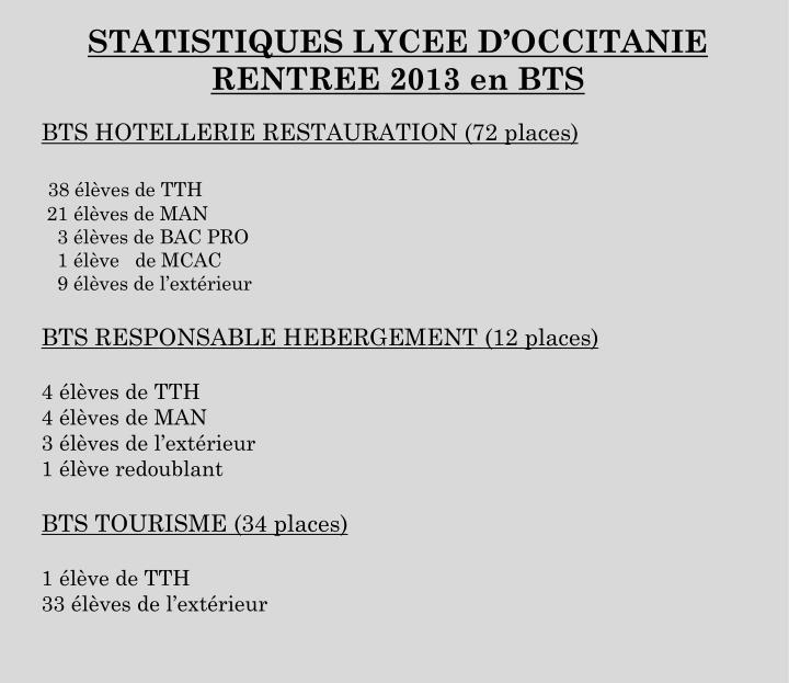 STATISTIQUES LYCEE D'OCCITANIE