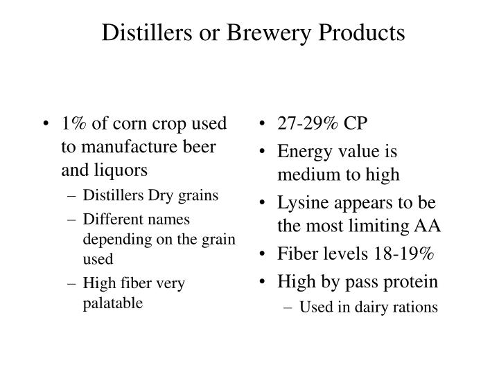 1% of corn crop used to manufacture beer and liquors
