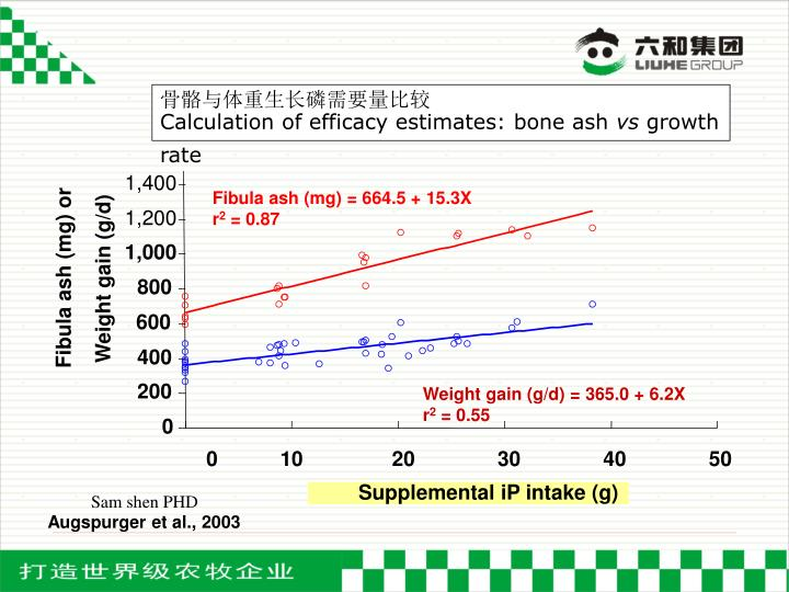 Calculation of efficacy estimates bone ash vs growth rate