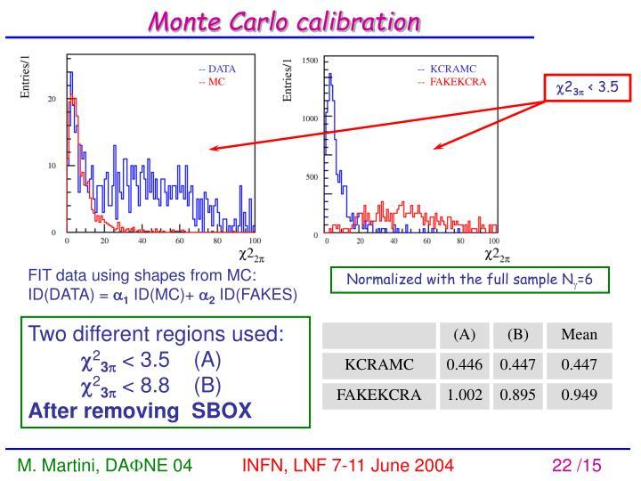 Monte Carlo calibration