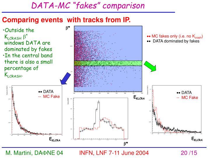 """DATA-MC """"fakes"""" comparison"""