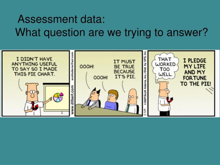 Assessment data: