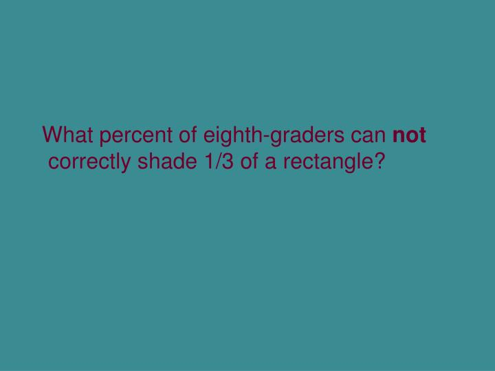 What percent of eighth-graders can