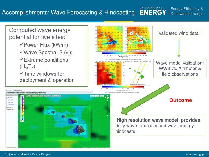 Accomplishments: Wave Forecasting & Hindcasting
