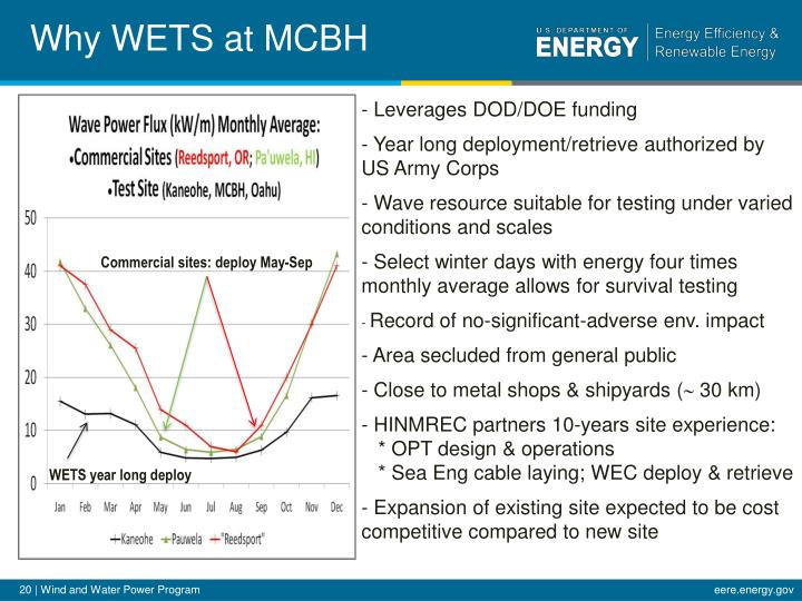 Why WETS at MCBH