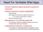 need for verifiable snet apps