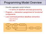 programming model overview1
