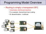 programming model overview7
