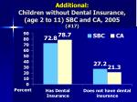 additional children without dental insurance age 2 to 11 sbc and ca 2005 17
